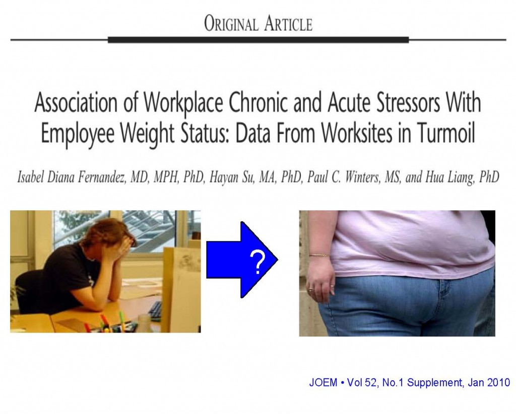 Does workplace stress cause obesity?